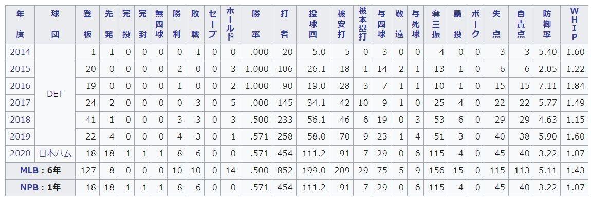 f:id:iippanashi:20201202020832j:plain