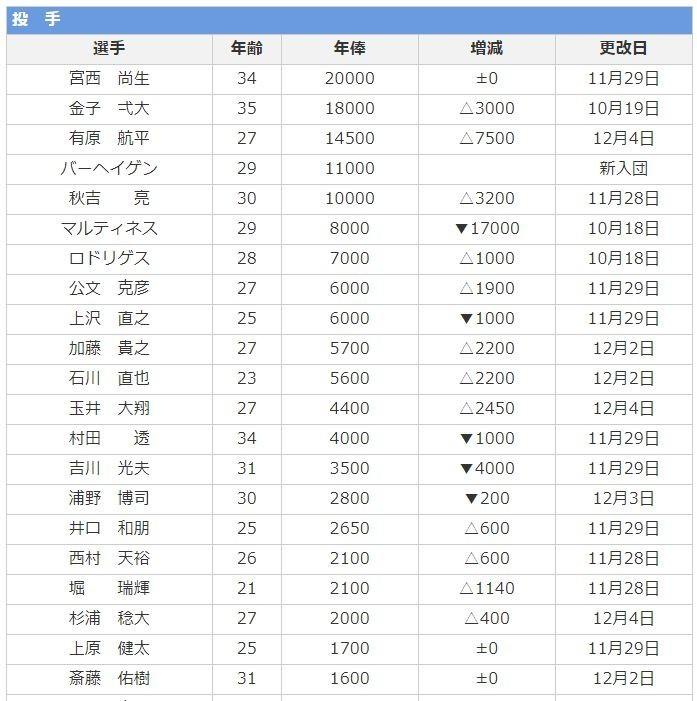 f:id:iippanashi:20201202192516j:plain