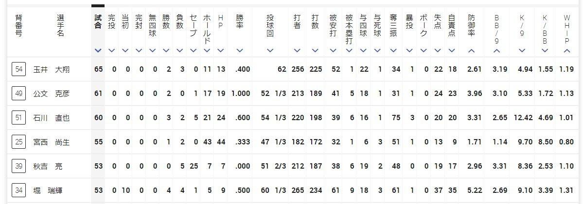 f:id:iippanashi:20201204032742j:plain