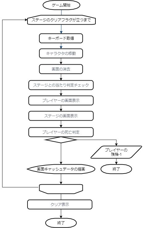 f:id:ikageso1:20191202223544p:plain
