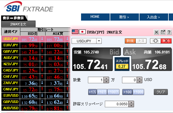 SBIFXトレードの取引画面