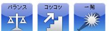 シストレ24アイコン説明3