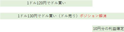 f:id:ikahonokaho:20170717011211p:plain
