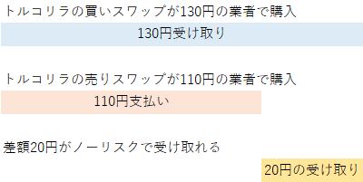 f:id:ikahonokaho:20170717140112p:plain