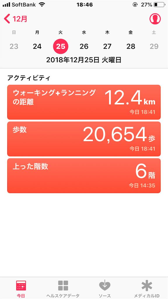 2018年12月25日にイカキムが歩いた歩数
