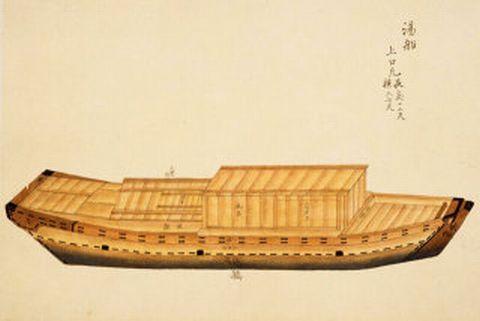 実在した江戸時代の湯船。