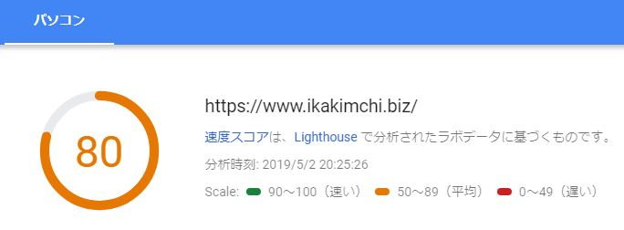 PageSpeed Insightsの結果。
