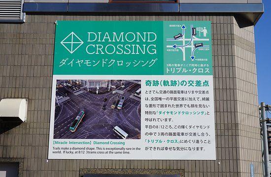 高知デンテツターミナルビルのダイヤモンドクロッシングPR看板。