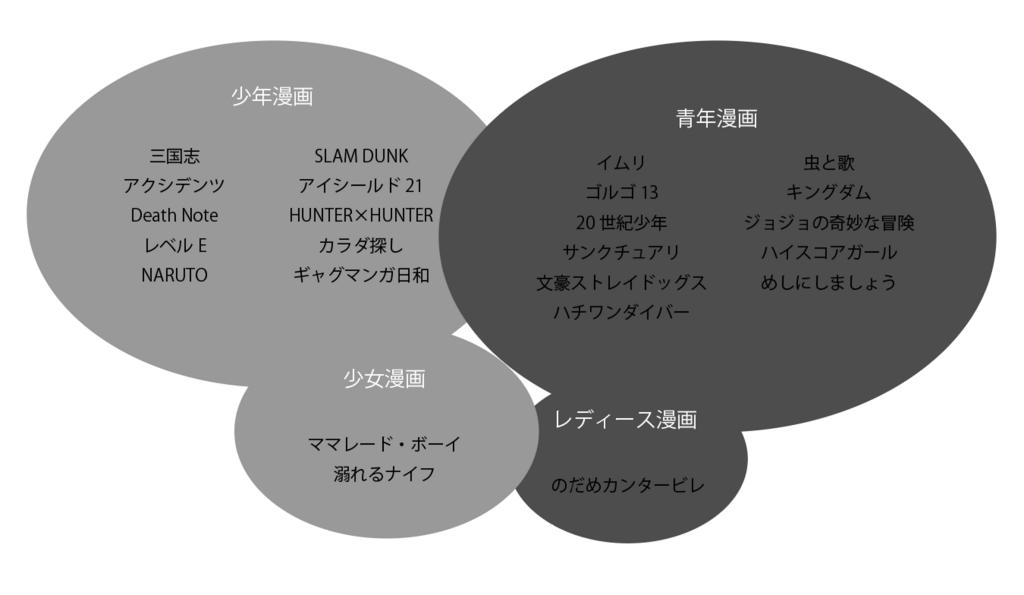 f:id:ikamasuda:20180822143935p:plain