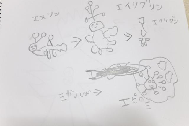 f:id:ikarikezuri:20160706215838j:plain