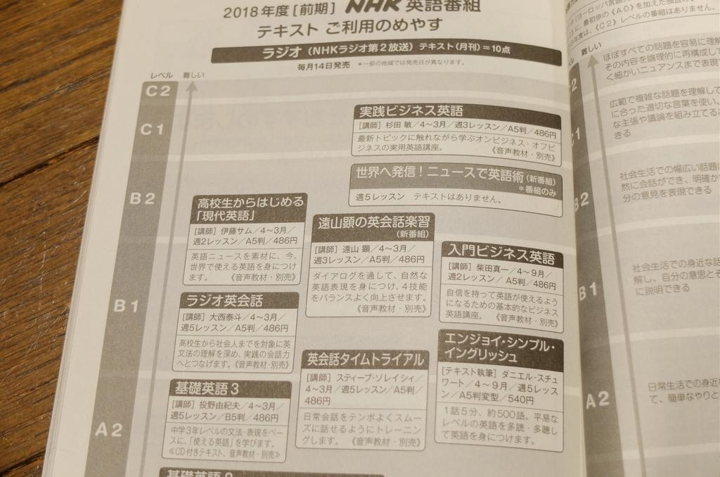 f:id:ikarikezuri:20180924201802j:plain