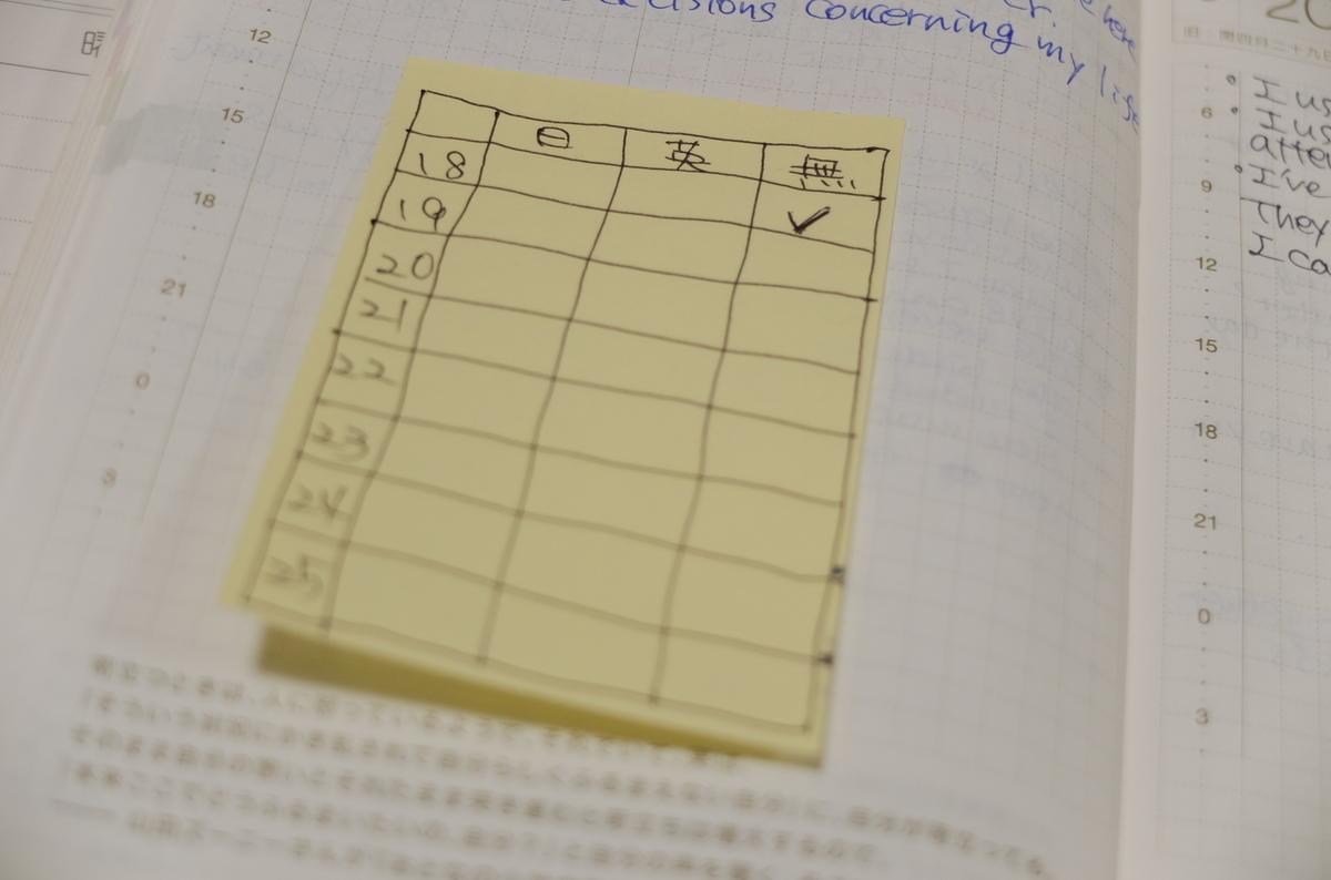 f:id:ikarikezuri:20200623044550j:plain