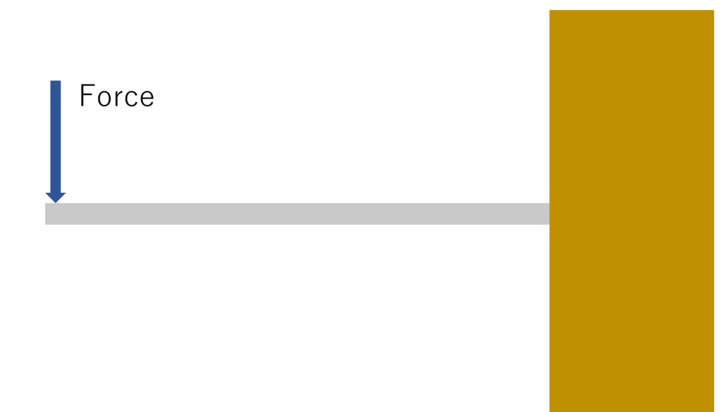 f:id:ikarostech:20180511110124p:plain
