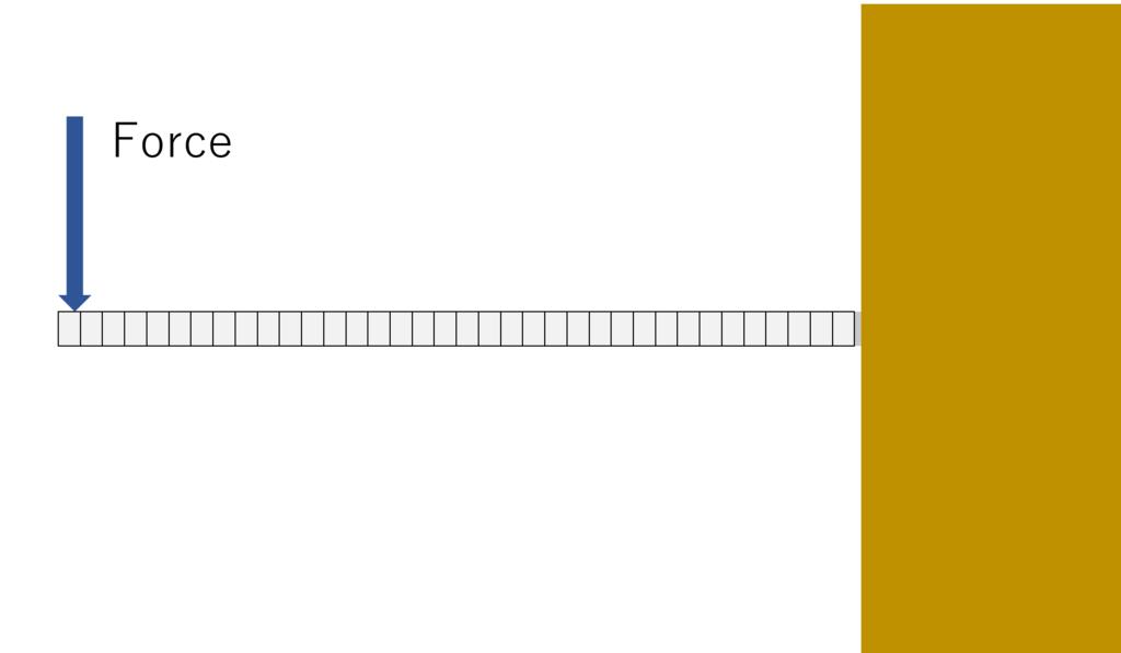 f:id:ikarostech:20180511120731p:plain