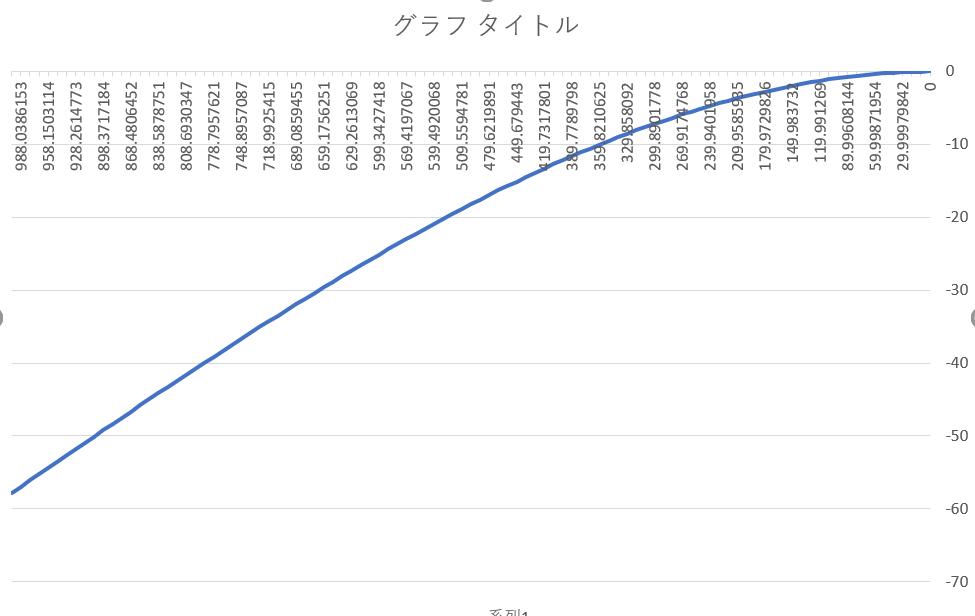 f:id:ikarostech:20180608164318p:plain