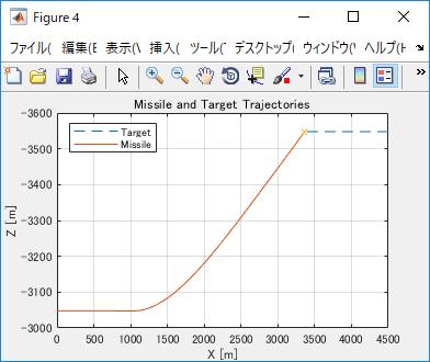 f:id:ikarostech:20181223233328p:plain