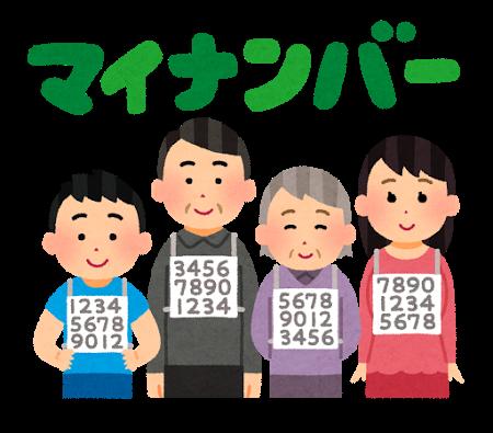 f:id:ikashiya:20160519233815p:plain