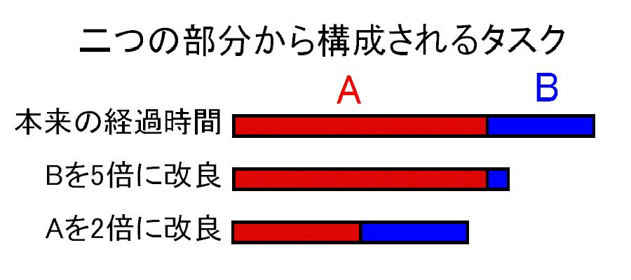 f:id:ikashiya:20160808000147p:plain