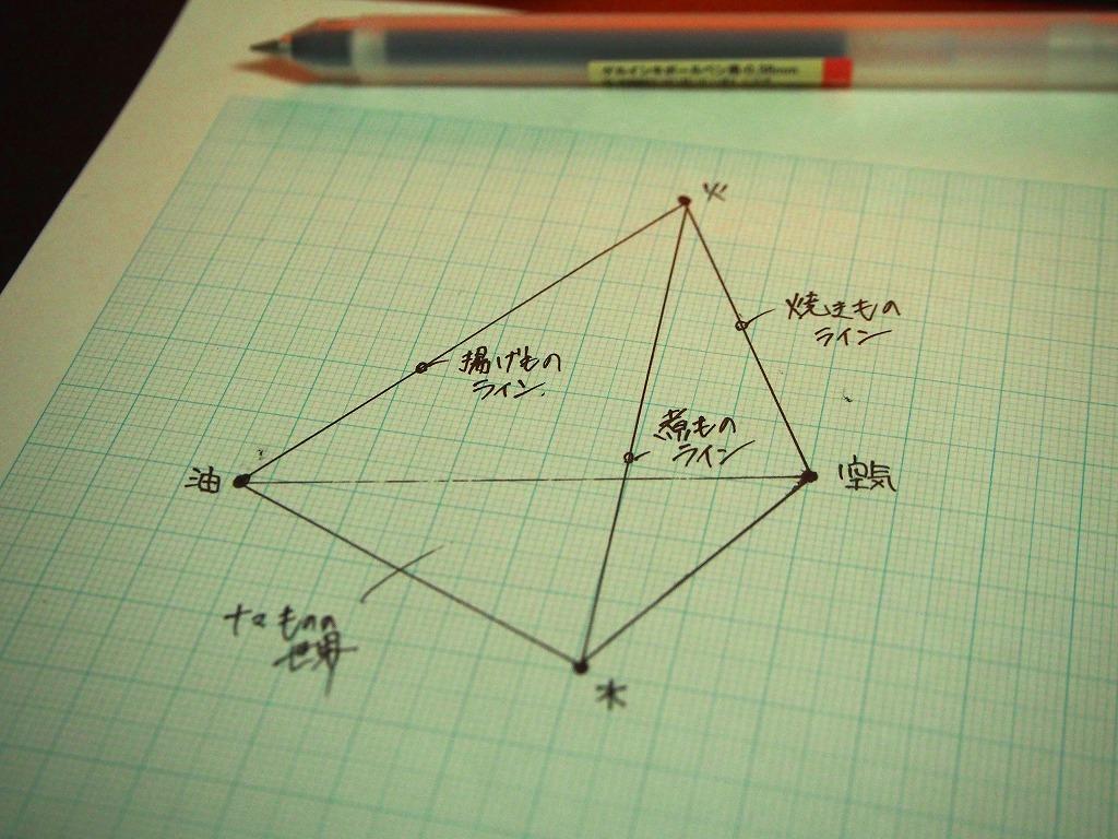 f:id:ikashiya:20170217220051j:plain