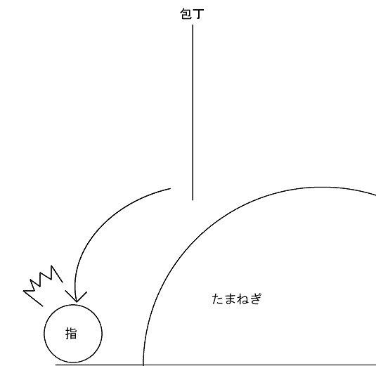f:id:ikashiya:20170408223412j:plain