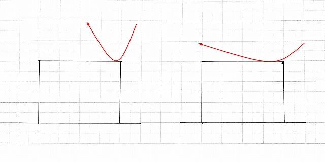 ナッペの力の入れ方の図