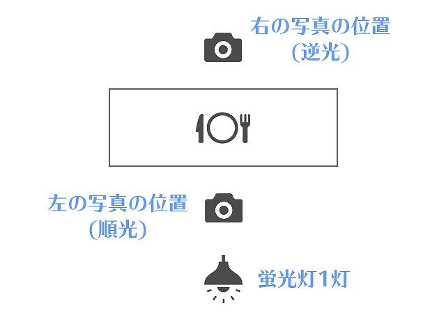 f:id:ikashiya:20180930153510j:plain