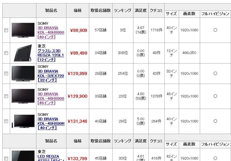 f:id:ikasuke:20110227102456j:image