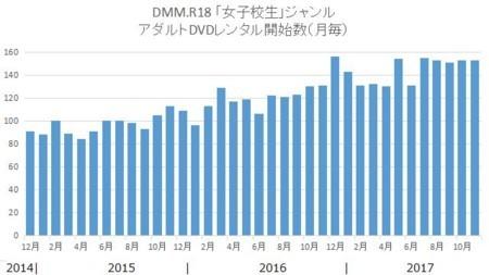 f:id:ikasuke:20171210192230j:image