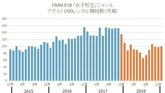 f:id:ikasuke:20190206192802j:plain