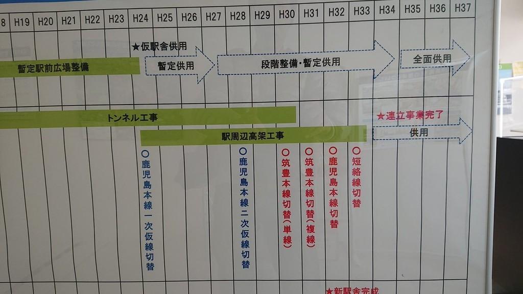 f:id:ikasumi:20190126135559j:plain