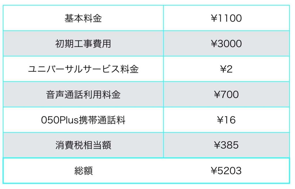 f:id:ikasumix:20150827000843j:plain