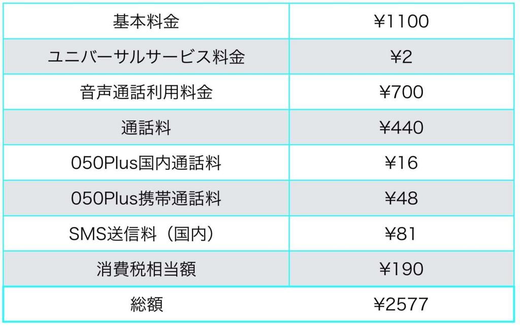f:id:ikasumix:20150828000053j:plain