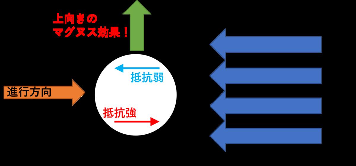 f:id:ikatsui_pengin:20210902112732p:plain