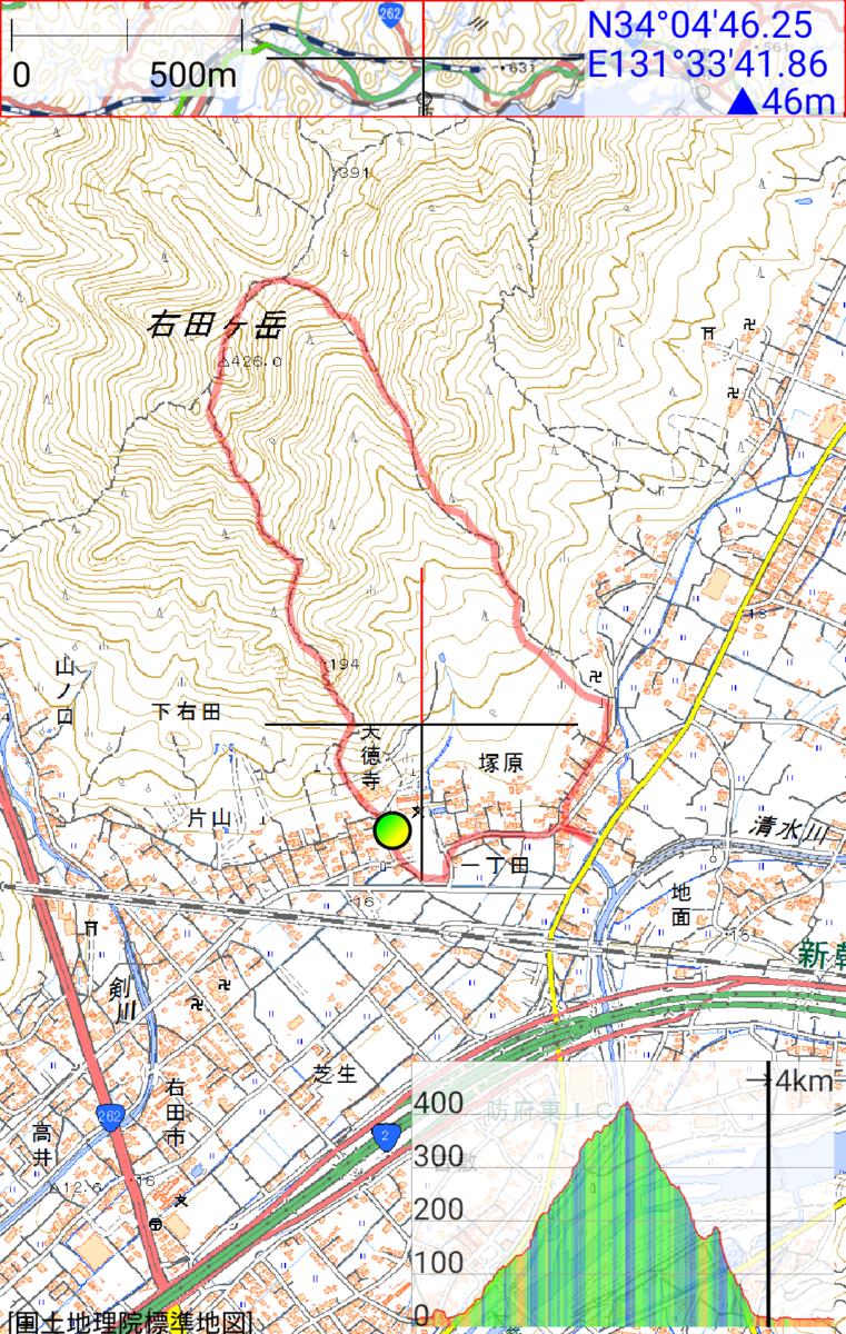 f:id:ikazuti-d:20200225093952p:plain