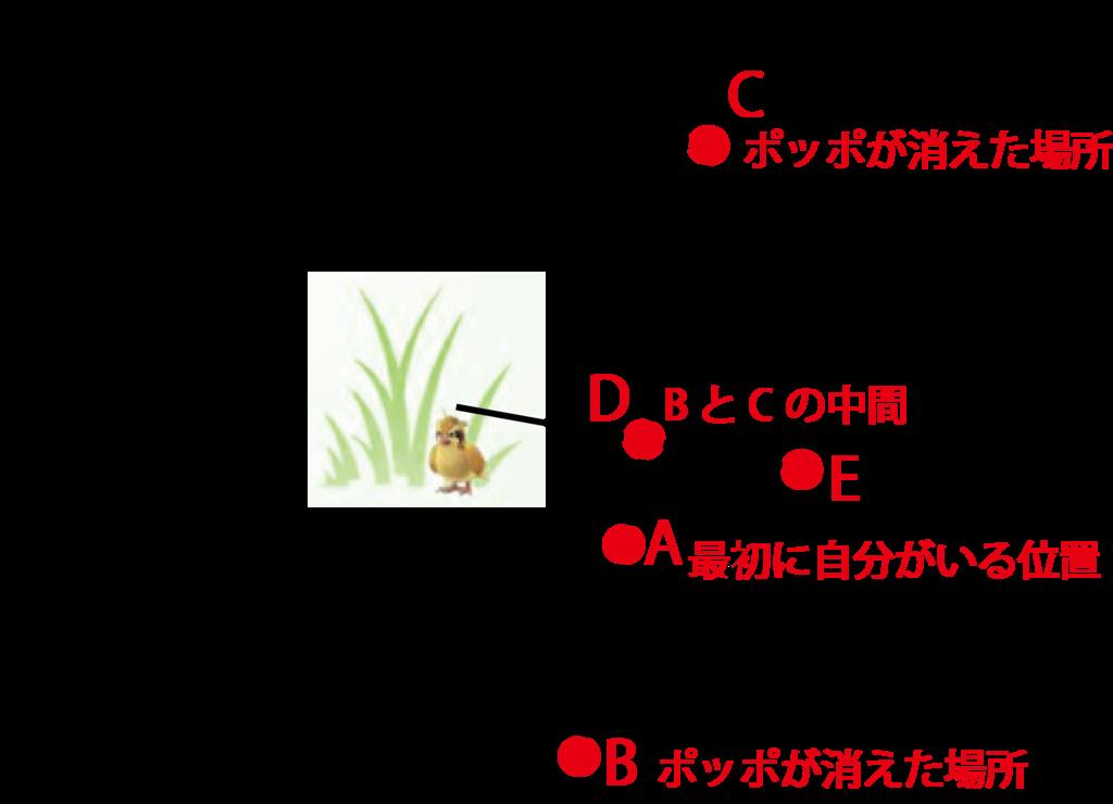 f:id:ikdhkr:20160813173545p:plain