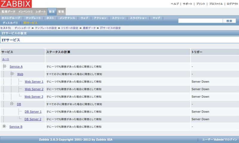f:id:ike-dai:20130201200421p:image