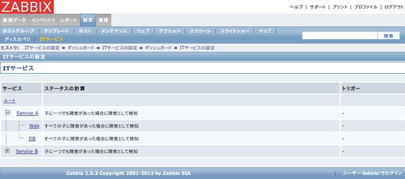 f:id:ike-dai:20130201200422p:image