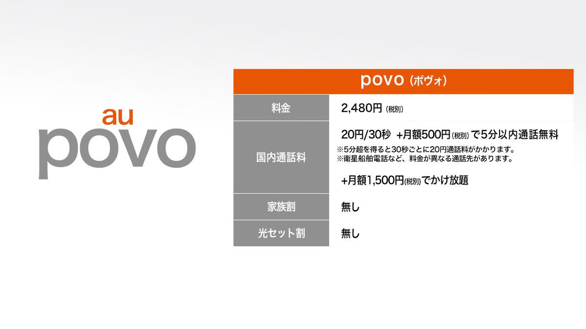 f:id:ikeakira:20210208173620j:plain