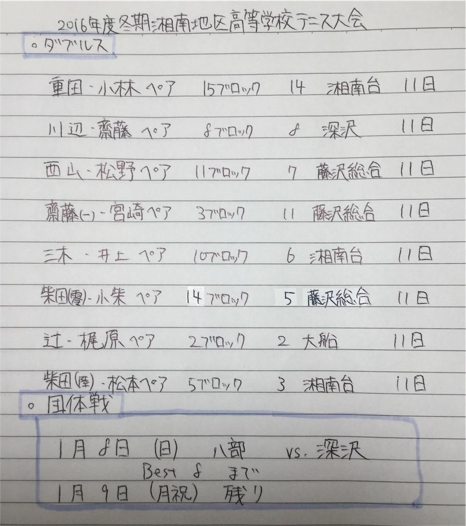 f:id:ikeba-tennis:20161208154409j:image