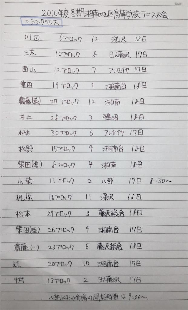 f:id:ikeba-tennis:20161208154521j:image