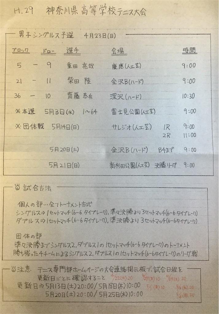 f:id:ikeba-tennis:20170422132657j:image