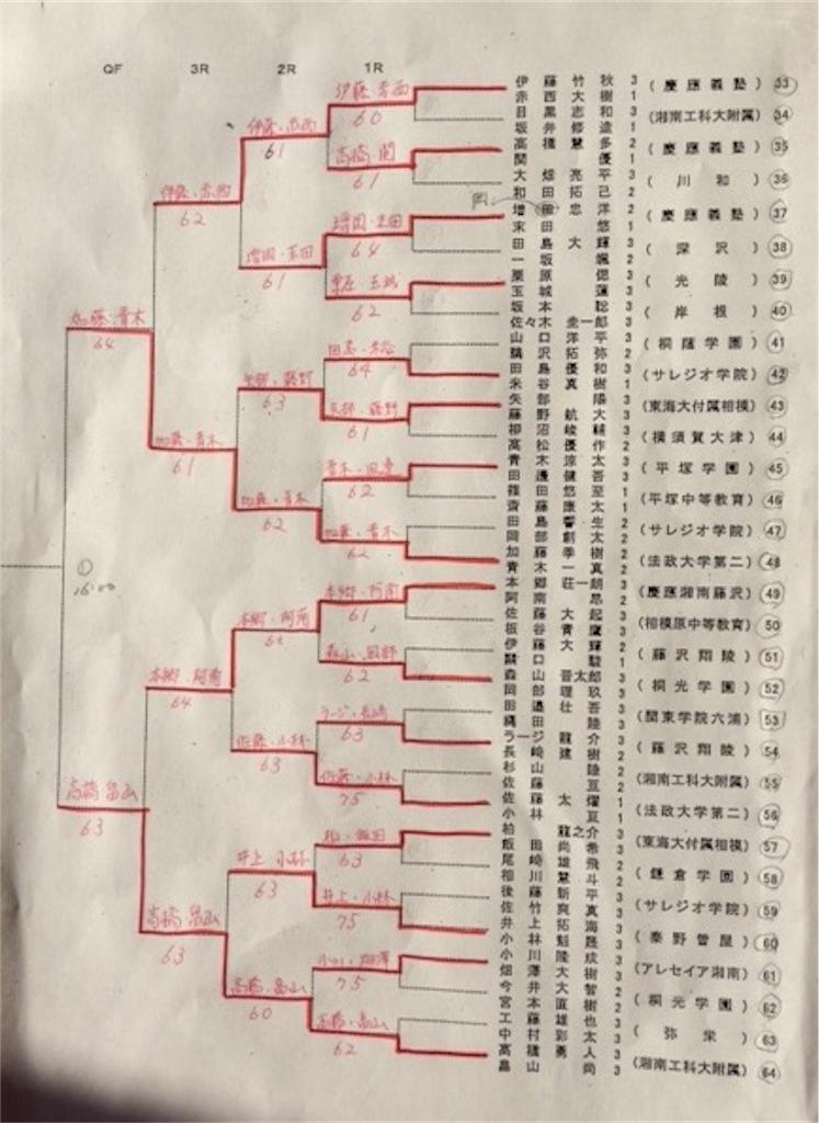 f:id:ikeba-tennis:20170504173628j:image