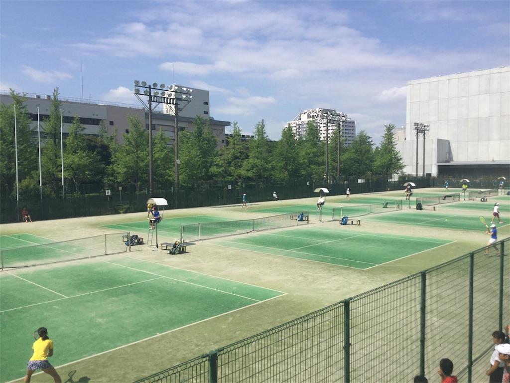 f:id:ikeba-tennis:20170528182325j:image