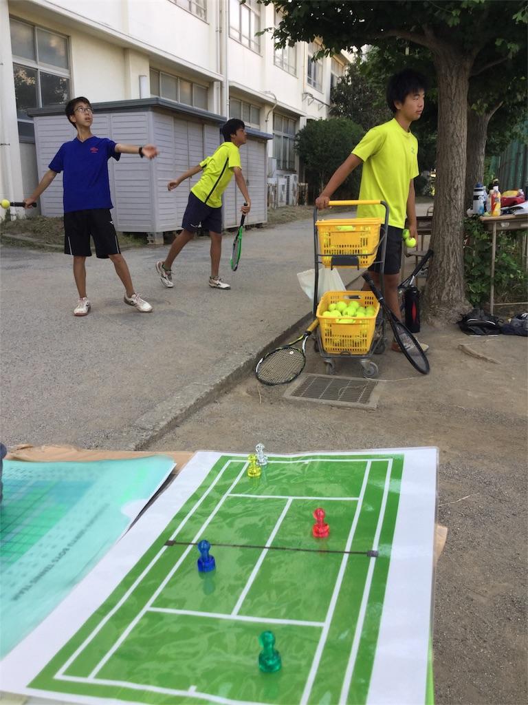f:id:ikeba-tennis:20170708171526j:image