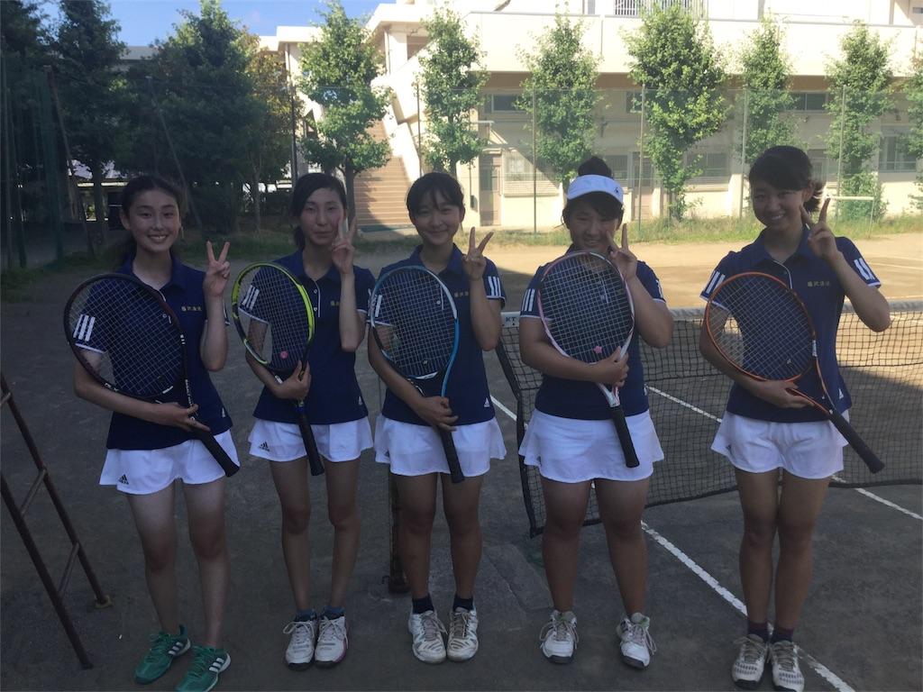 f:id:ikeba-tennis:20170710201349j:image