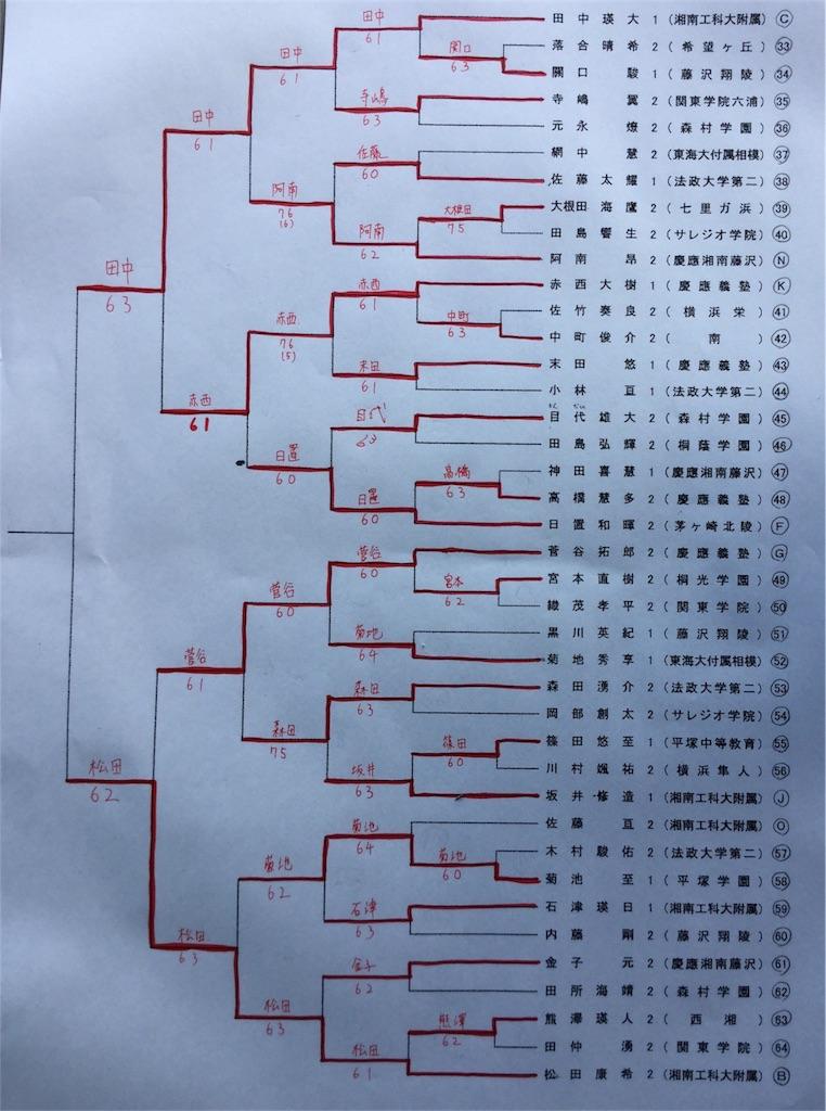 f:id:ikeba-tennis:20170903192227j:image