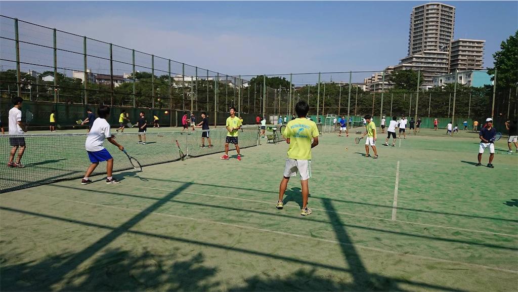 f:id:ikeba-tennis:20180609205444j:image