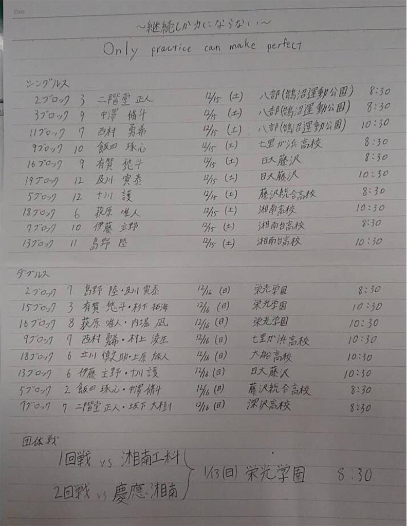 f:id:ikeba-tennis:20181212175942j:image