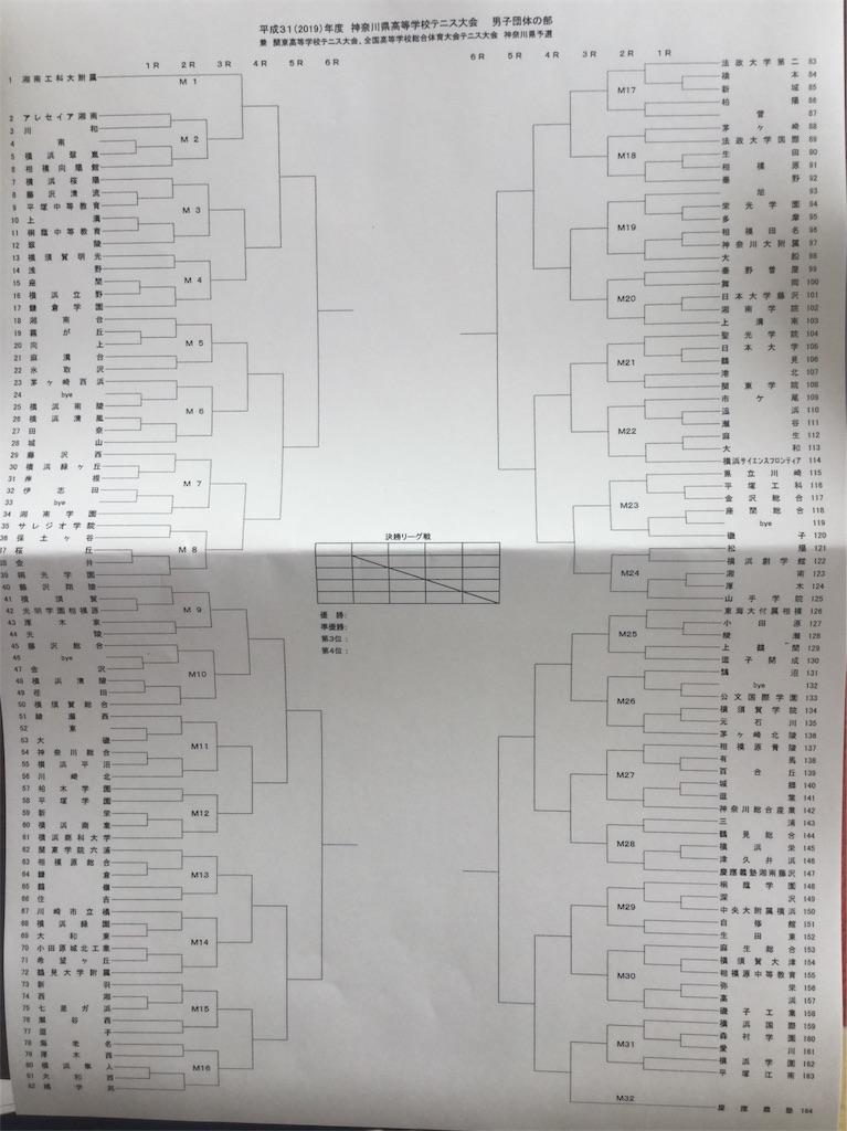 f:id:ikeba-tennis:20190420145019j:image