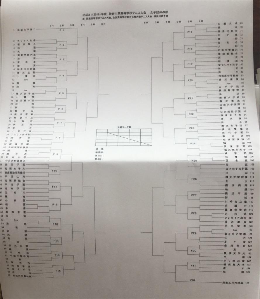 f:id:ikeba-tennis:20190420182432j:image